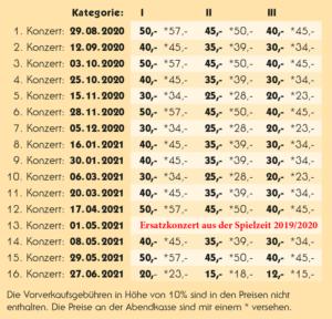Bagno Spielzeit Ticketpreise