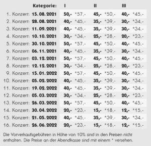 Bagno Konzertpreise 2021/22